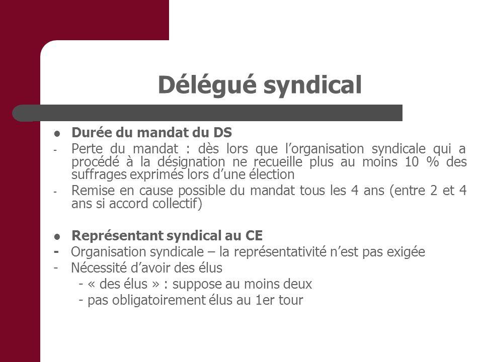 Délégué syndical Durée du mandat du DS