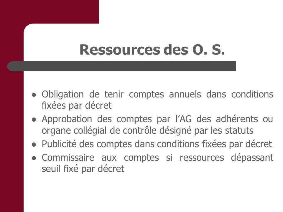 Ressources des O. S. Obligation de tenir comptes annuels dans conditions fixées par décret.