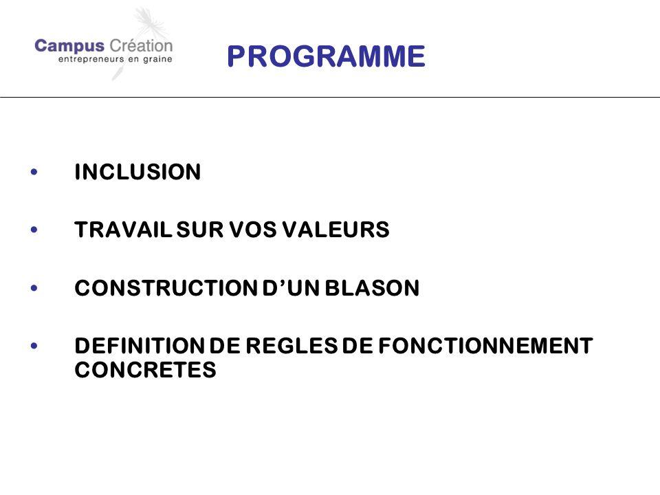 PROGRAMME INCLUSION TRAVAIL SUR VOS VALEURS CONSTRUCTION D'UN BLASON