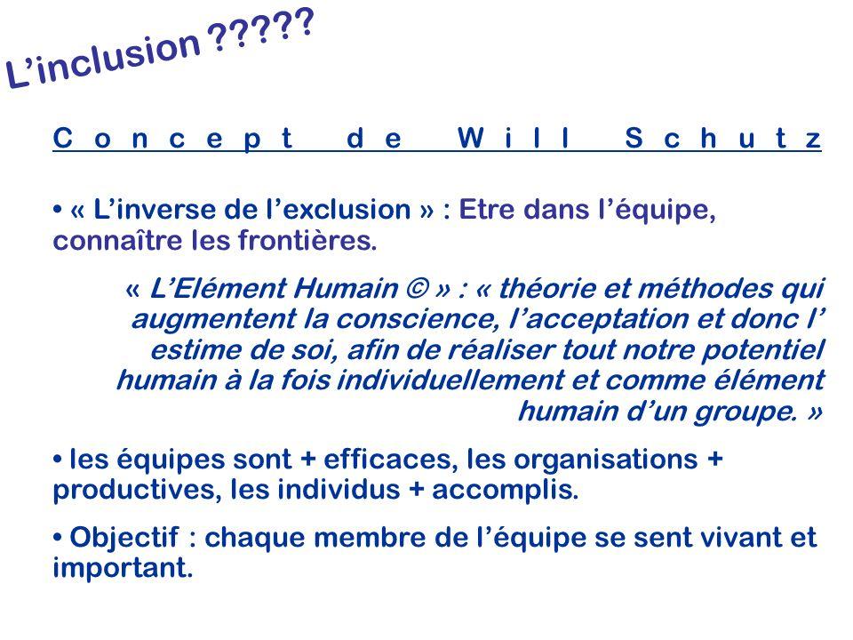 L'inclusion Concept de Will Schutz