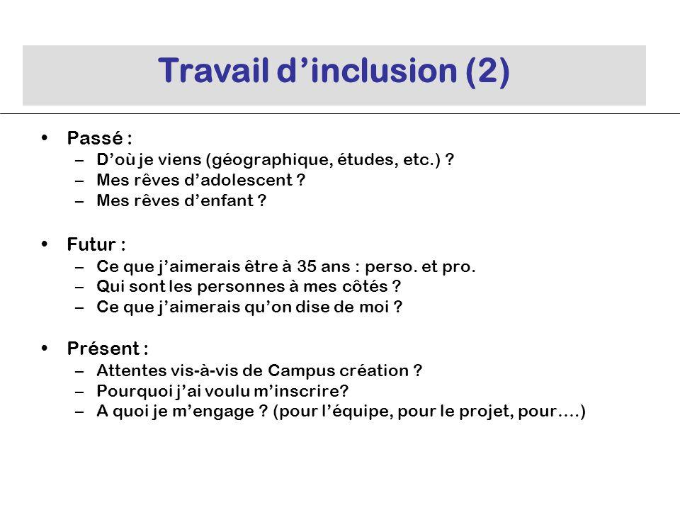 Travail d'inclusion (2)