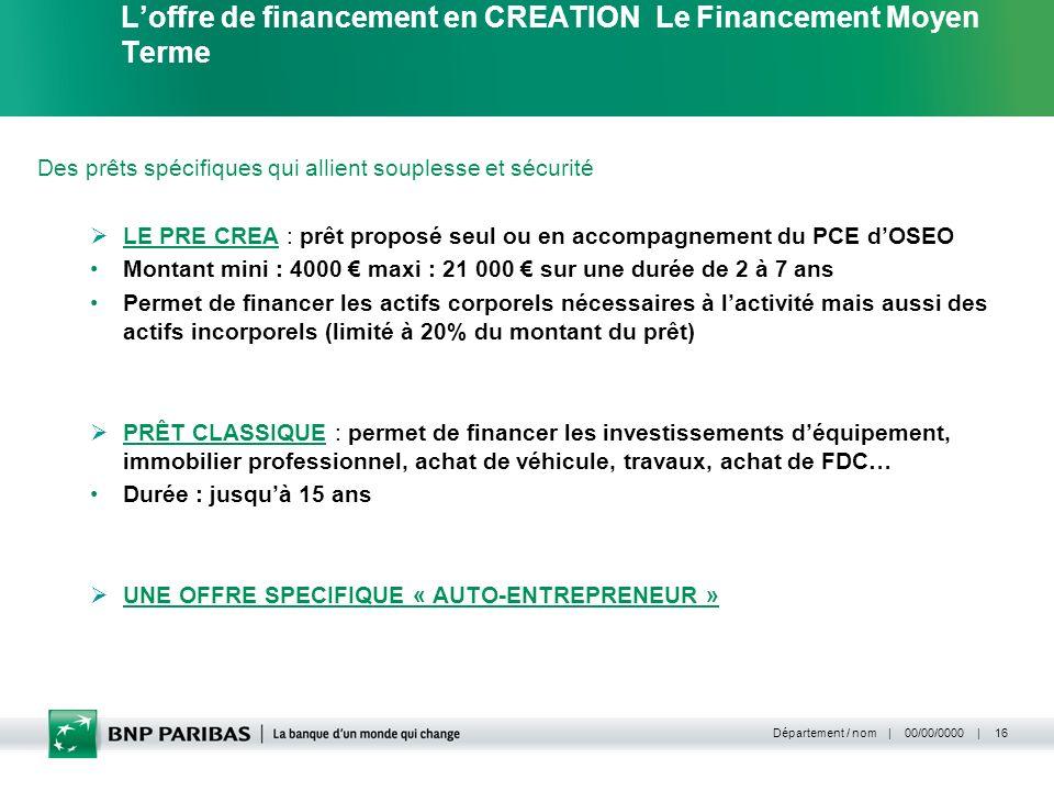 L'offre de financement en CREATION Le Financement Moyen Terme