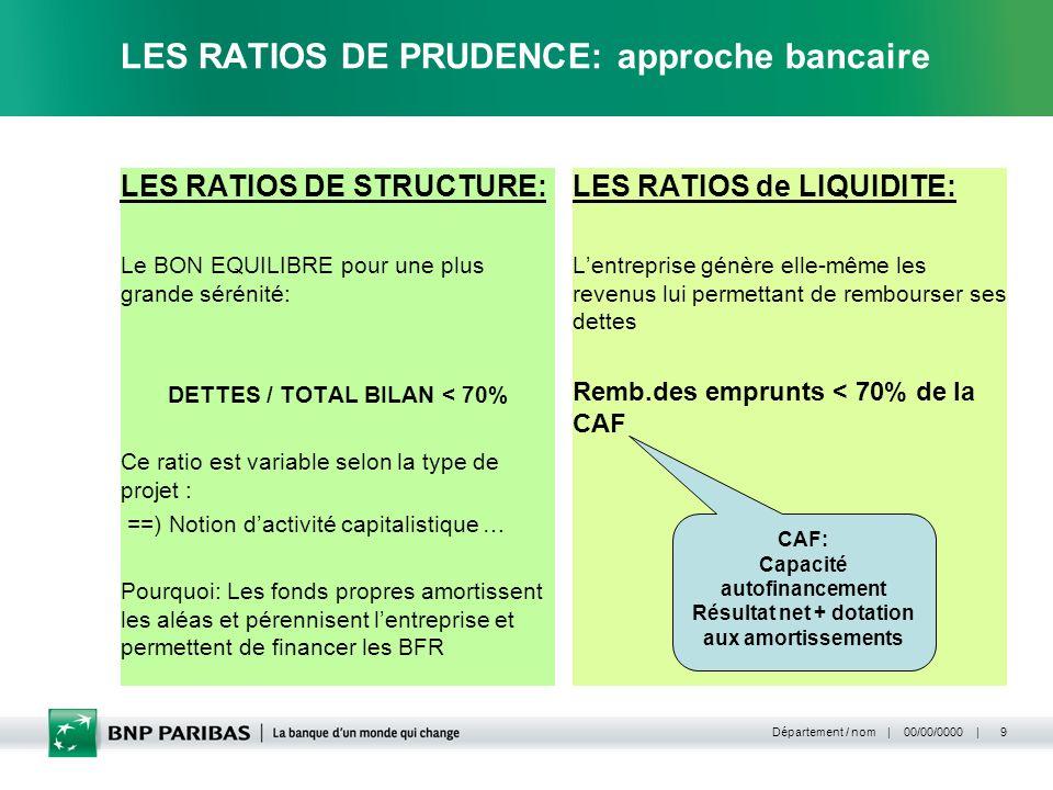 LES RATIOS DE PRUDENCE: approche bancaire