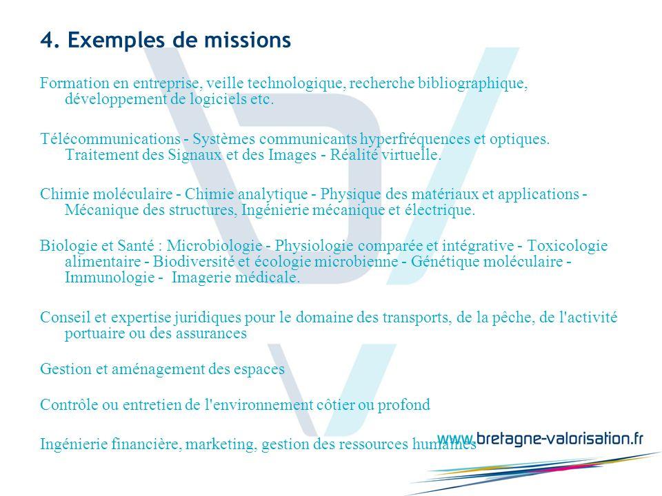 4. Exemples de missions Formation en entreprise, veille technologique, recherche bibliographique, développement de logiciels etc.