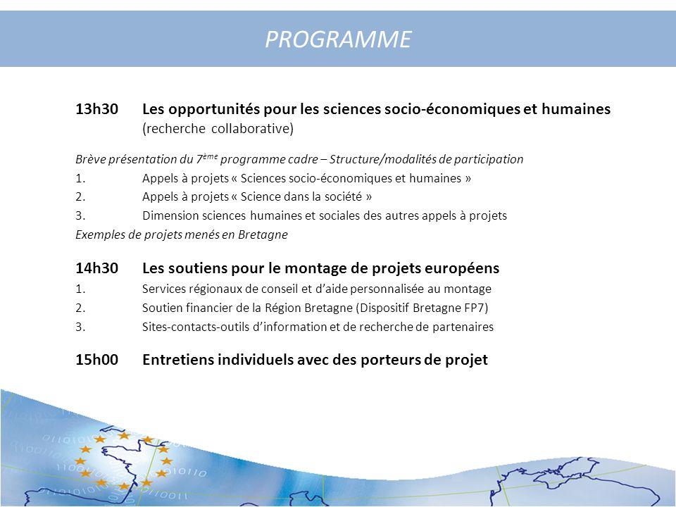 PROGRAMME 13h30 Les opportunités pour les sciences socio-économiques et humaines (recherche collaborative)