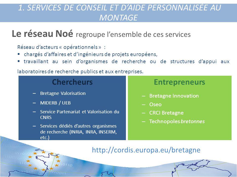 1. SERVICES DE CONSEIL ET D'AIDE PERSONNALISÉE AU MONTAGE