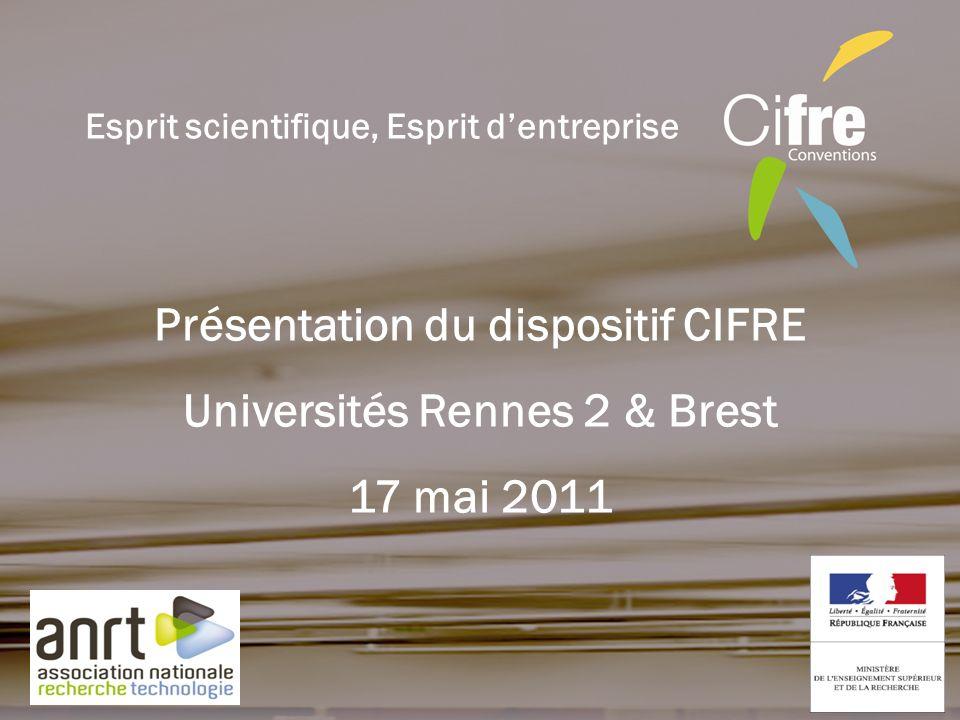 Présentation du dispositif CIFRE Universités Rennes 2 & Brest