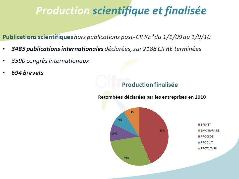 Production scientifique et finalisée