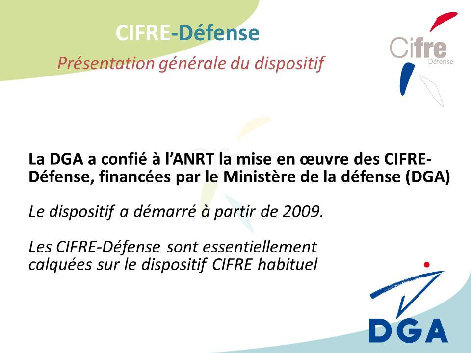 CIFRE-Défense Présentation générale du dispositif