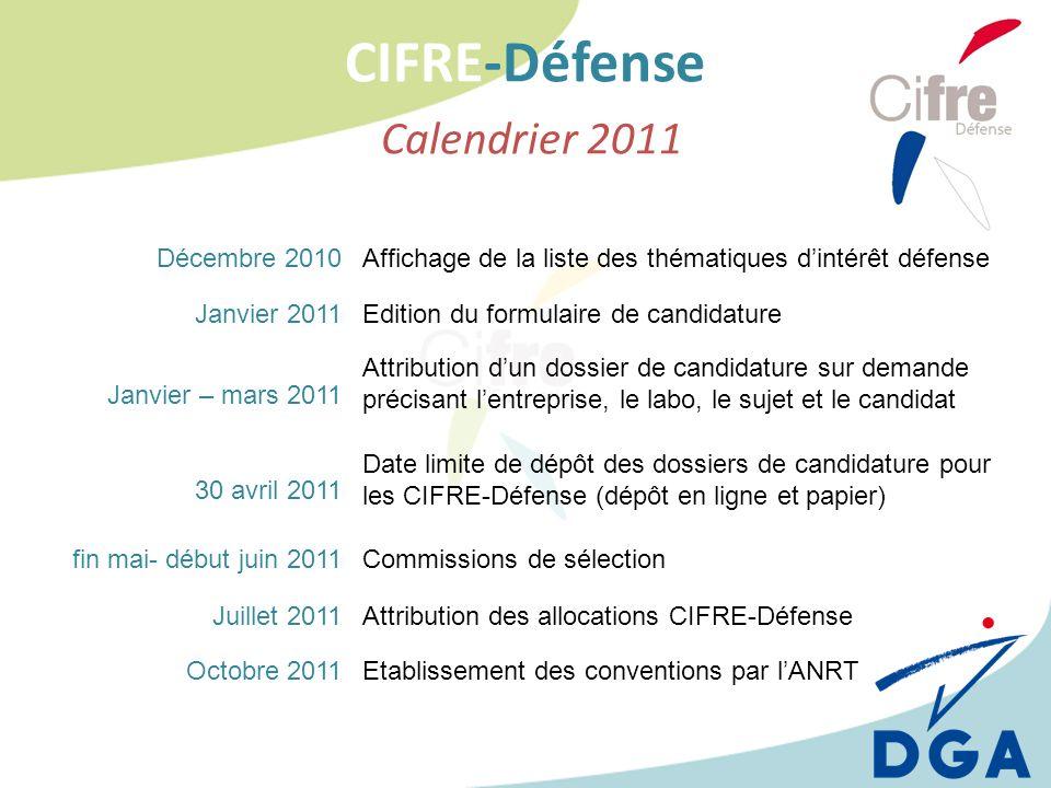 CIFRE-Défense Calendrier 2011