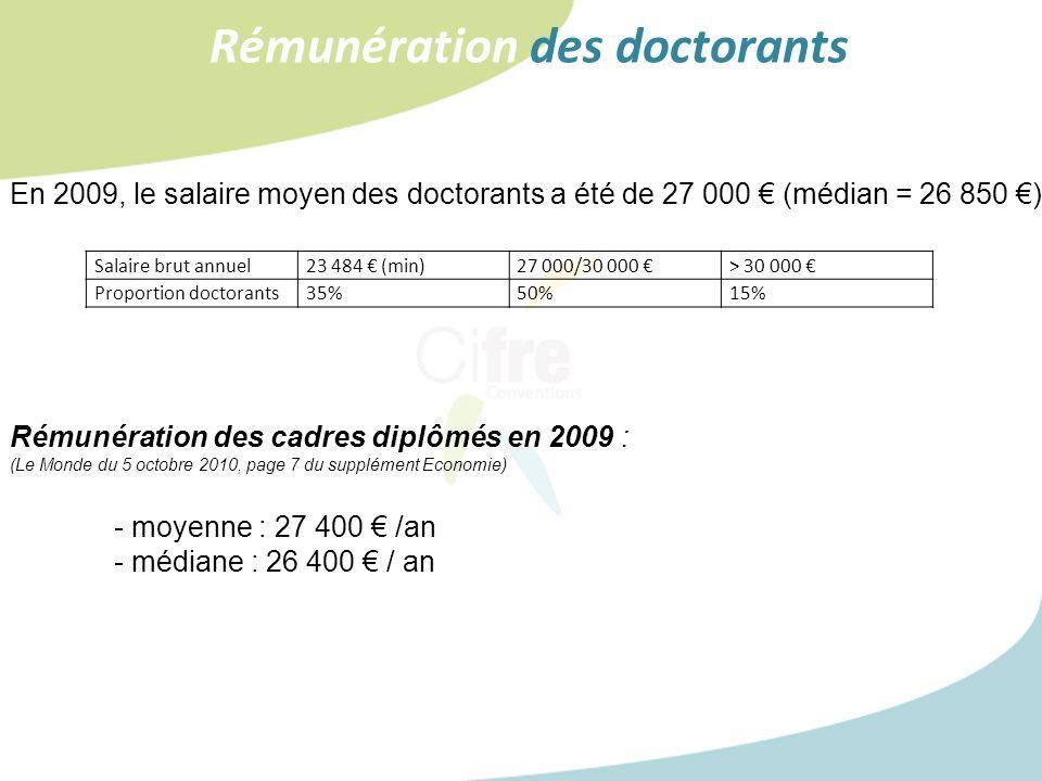 Rémunération des doctorants