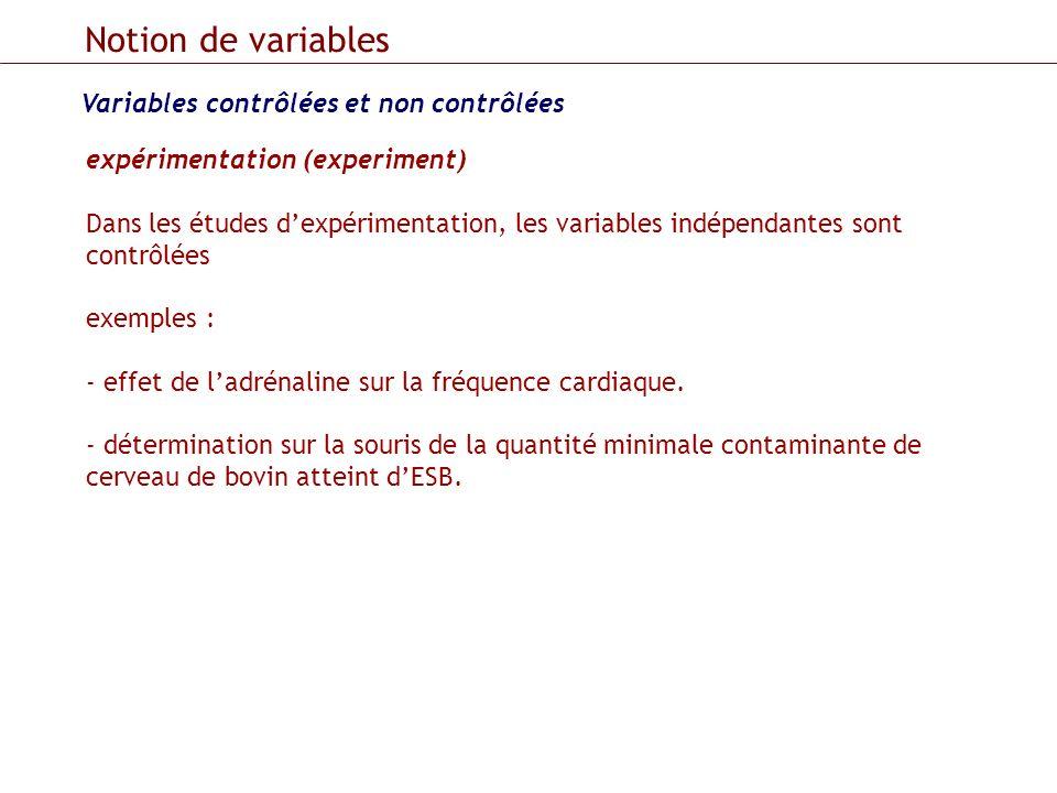 Notion de variables Variables contrôlées et non contrôlées
