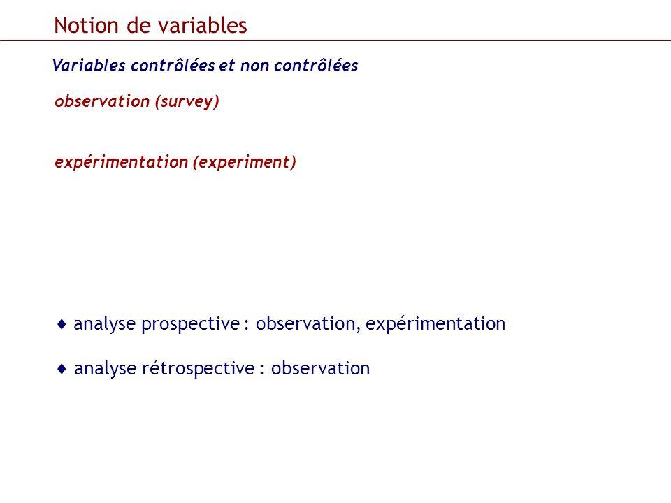 Notion de variables Variables contrôlées et non contrôlées. observation (survey) expérimentation (experiment)