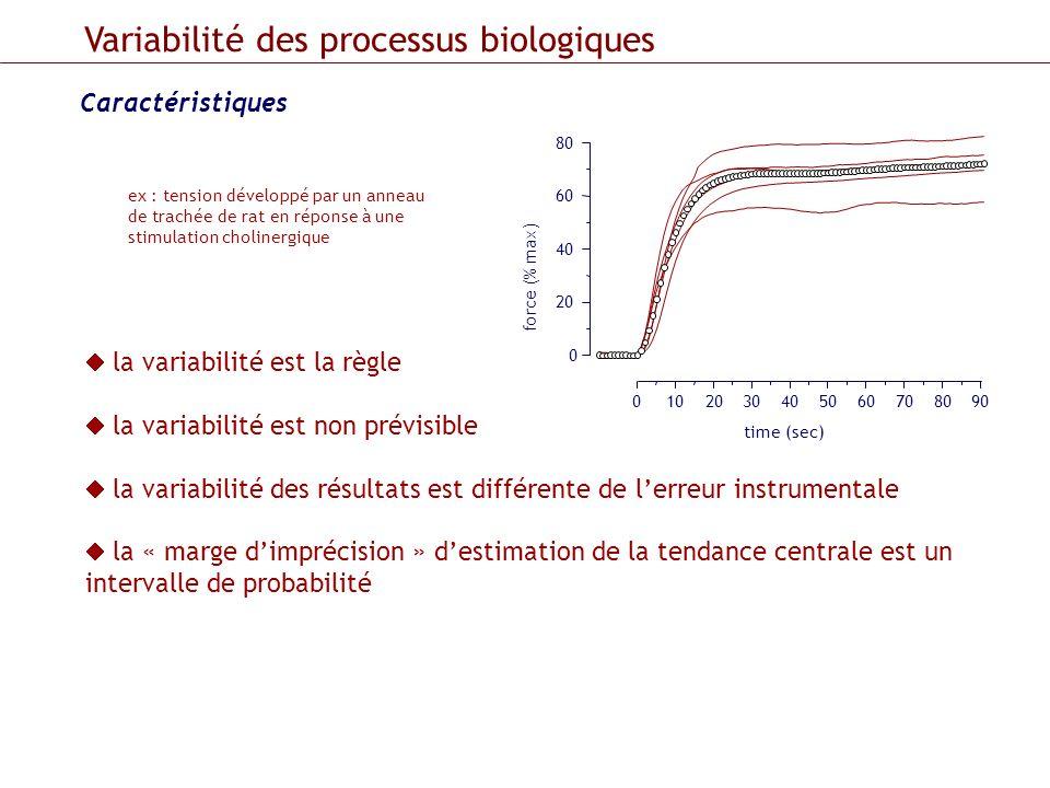Variabilité des processus biologiques