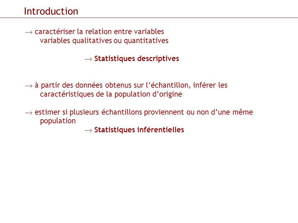 Introduction  caractériser la relation entre variables