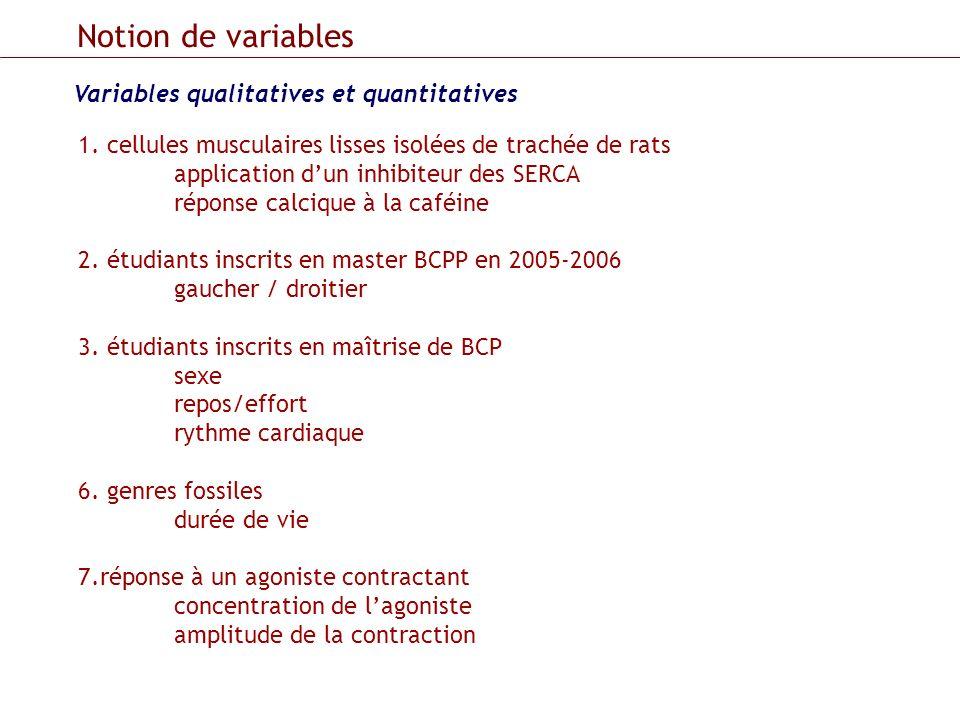 Notion de variables Variables qualitatives et quantitatives