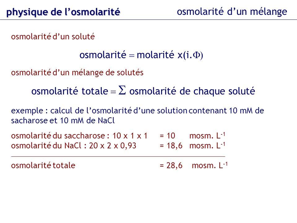 physique de l'osmolarité osmolarité d'un mélange