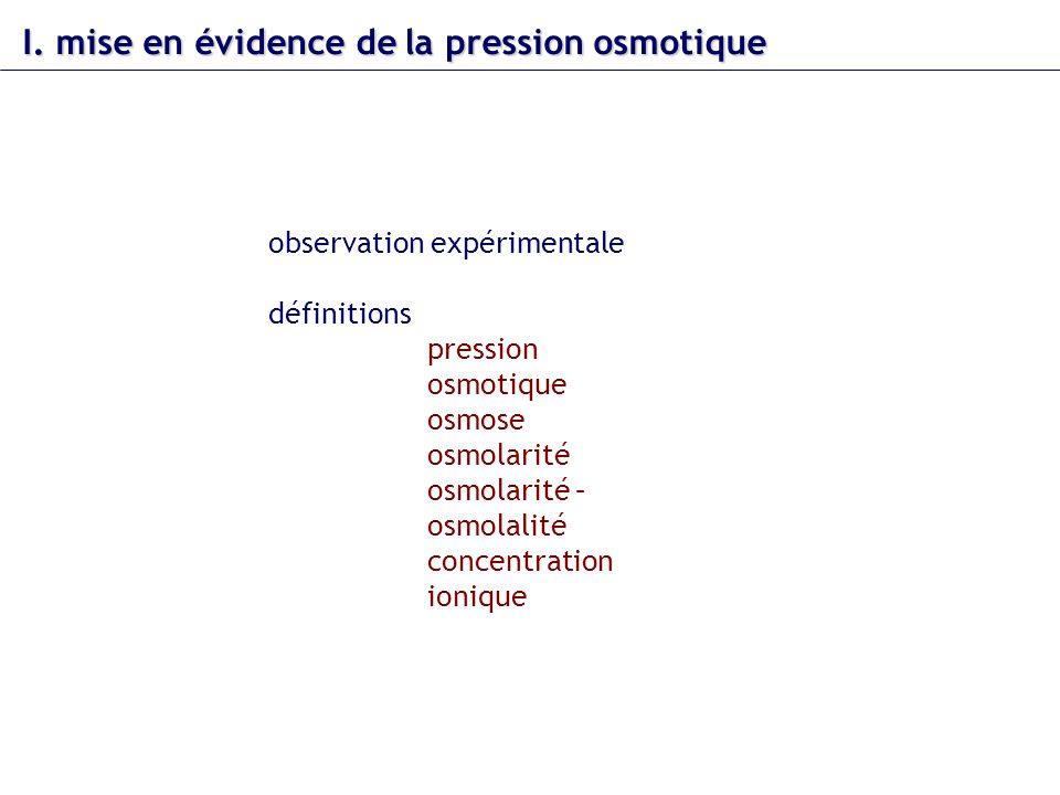 I. mise en évidence de la pression osmotique