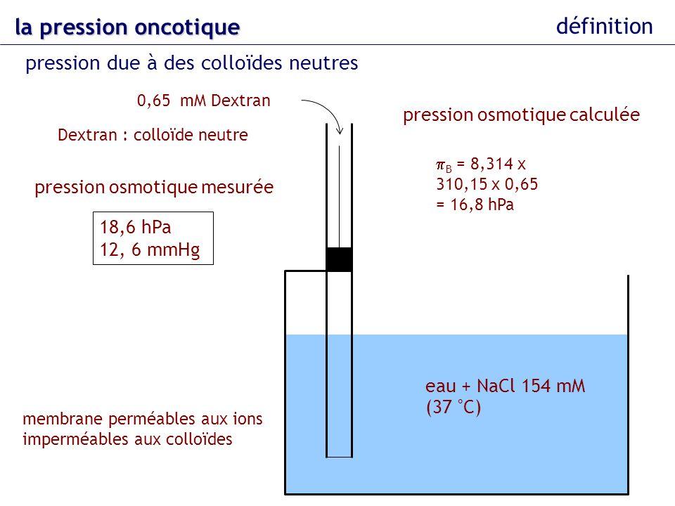 la pression oncotique définition pression due à des colloïdes neutres