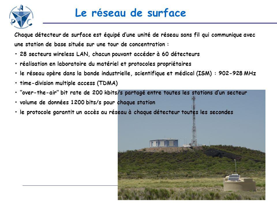 Le réseau de surface Chaque détecteur de surface est équipé d'une unité de réseau sans fil qui communique avec.