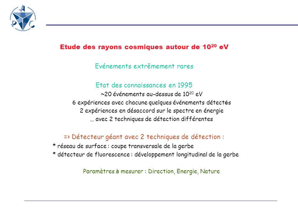 Etude des rayons cosmiques autour de 1020 eV