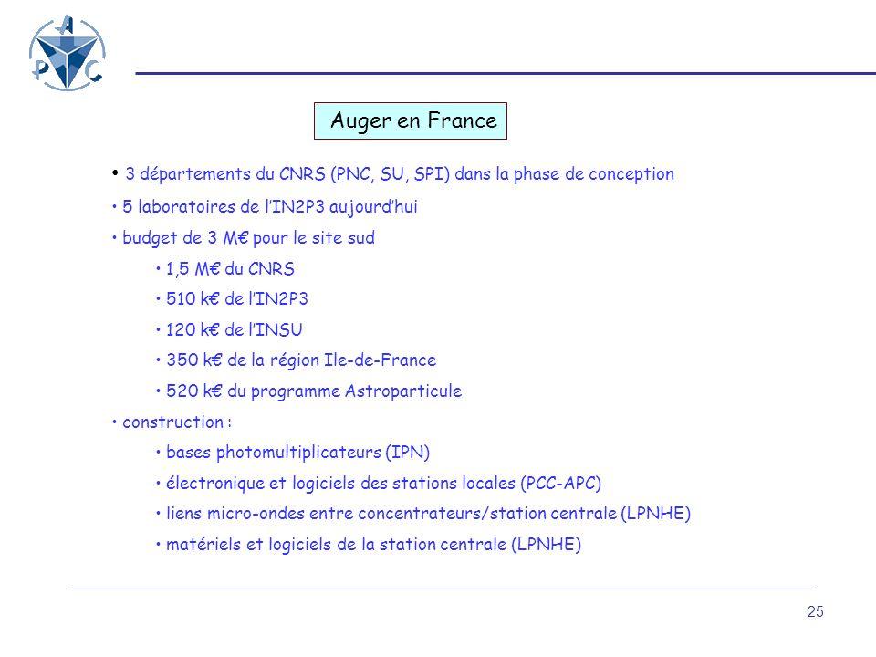 3 départements du CNRS (PNC, SU, SPI) dans la phase de conception