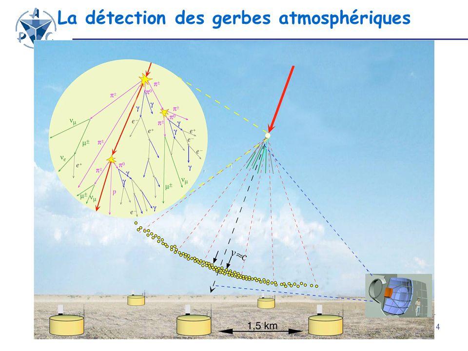 La détection des gerbes atmosphériques