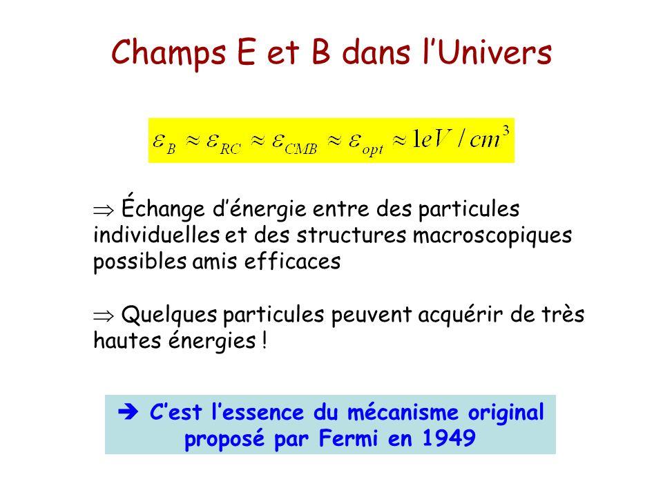 Champs E et B dans l'Univers