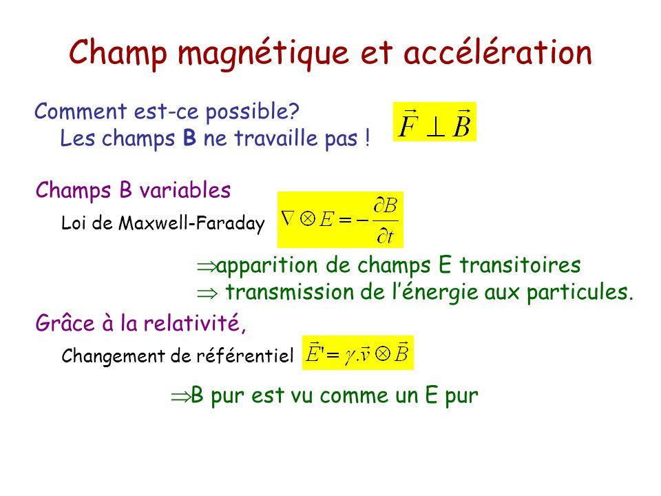 Champ magnétique et accélération