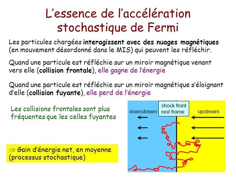 L'essence de l'accélération stochastique de Fermi