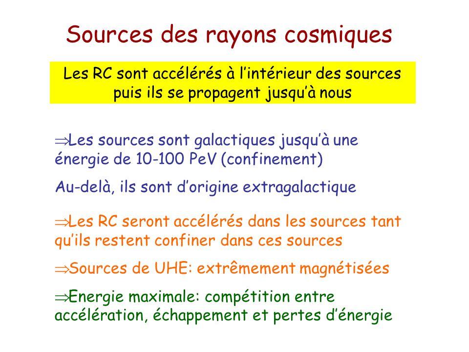 Sources des rayons cosmiques