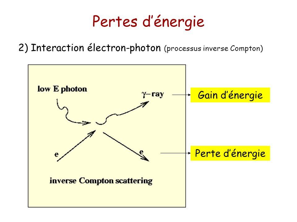 Pertes d'énergie 2) Interaction électron-photon (processus inverse Compton) Gain d'énergie.