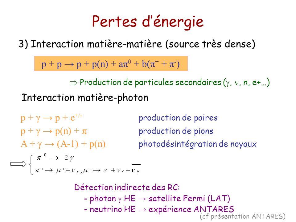 p + p → p + p(n) + aπ0 + b(π+ + π-)