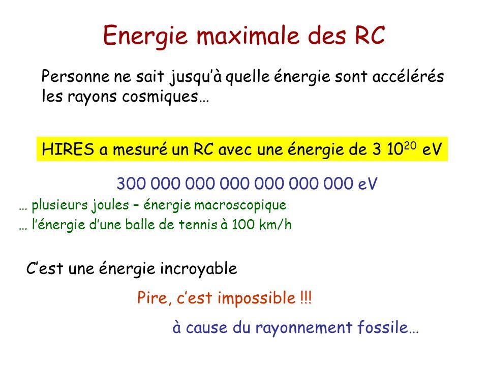 Energie maximale des RC