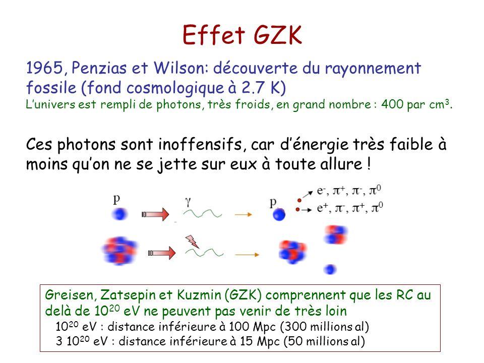 Effet GZK1965, Penzias et Wilson: découverte du rayonnement fossile (fond cosmologique à 2.7 K)