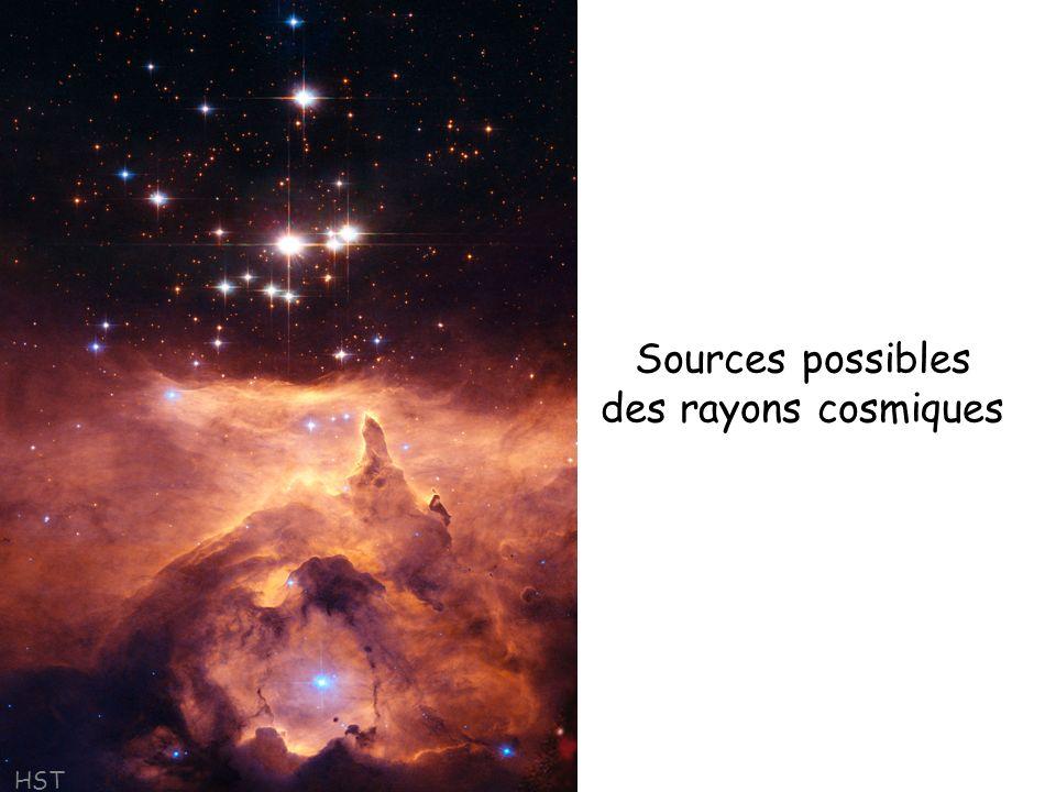 Sources possibles des rayons cosmiques