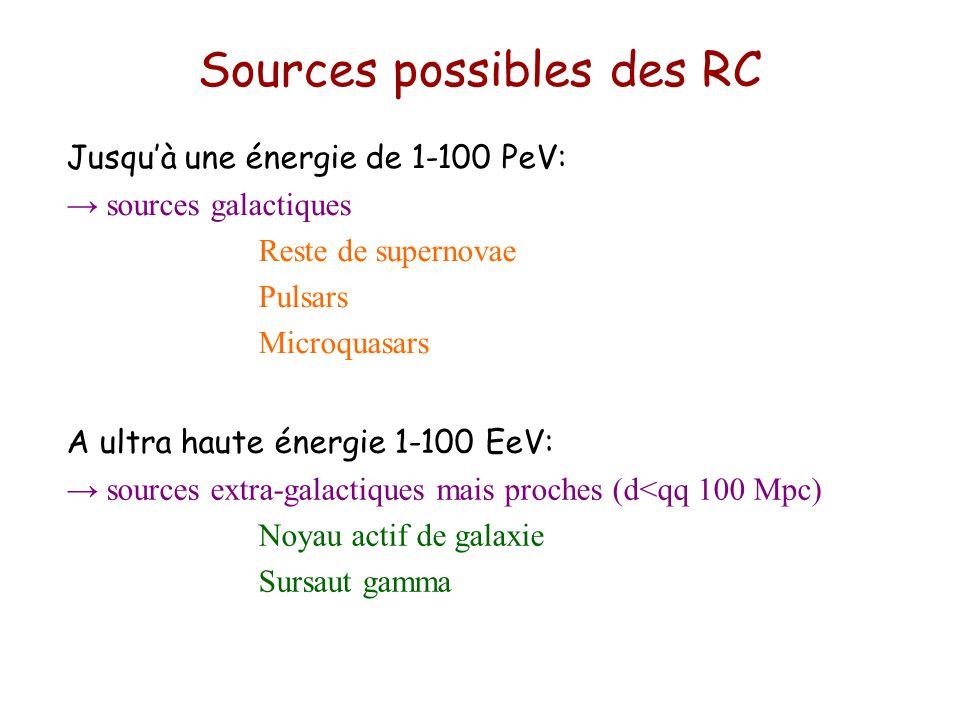 Sources possibles des RC