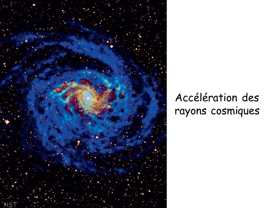 Accélération des rayons cosmiques