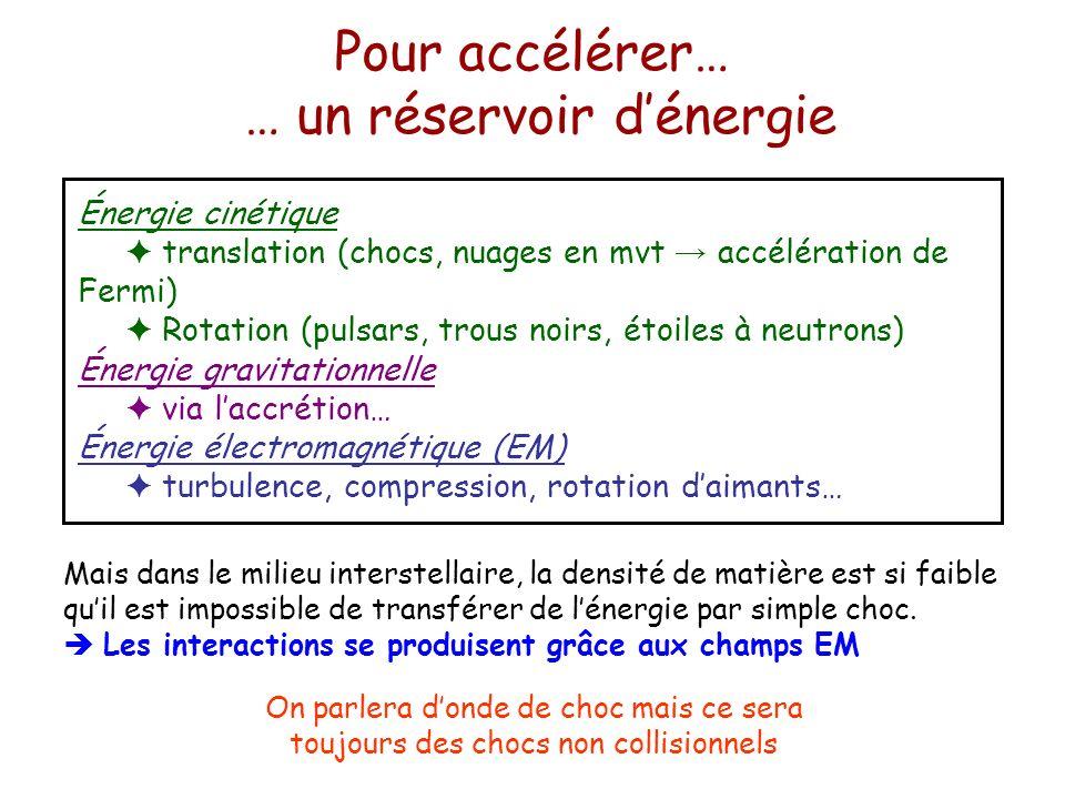 Pour accélérer… … un réservoir d'énergie