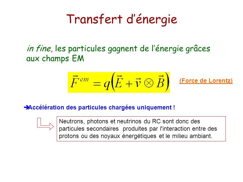 Transfert d'énergiein fine, les particules gagnent de l'énergie grâces aux champs EM. (Force de Lorentz)