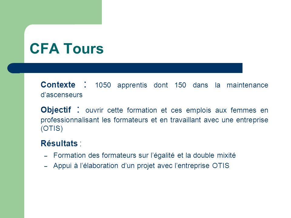 CFA ToursContexte : 1050 apprentis dont 150 dans la maintenance d'ascenseurs.