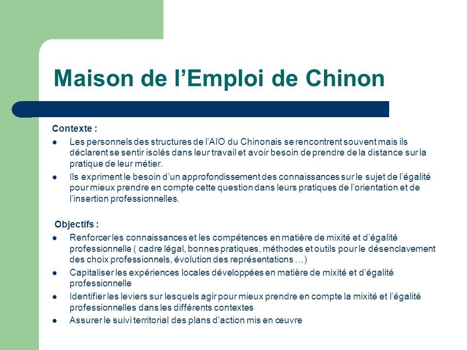 Maison de l'Emploi de Chinon