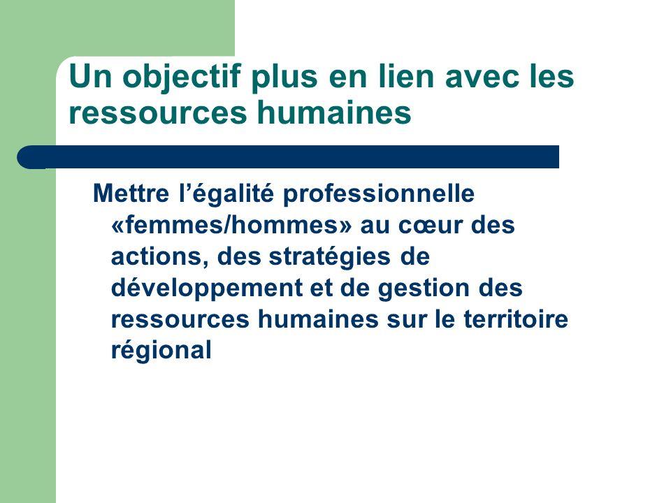 Un objectif plus en lien avec les ressources humaines