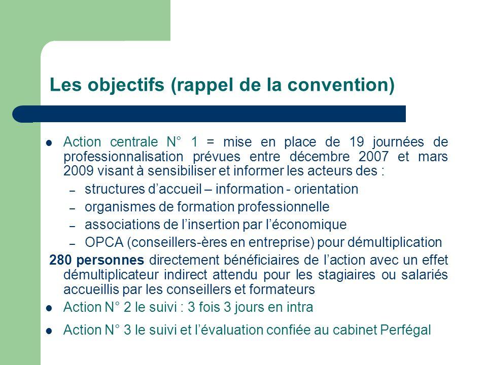Les objectifs (rappel de la convention)