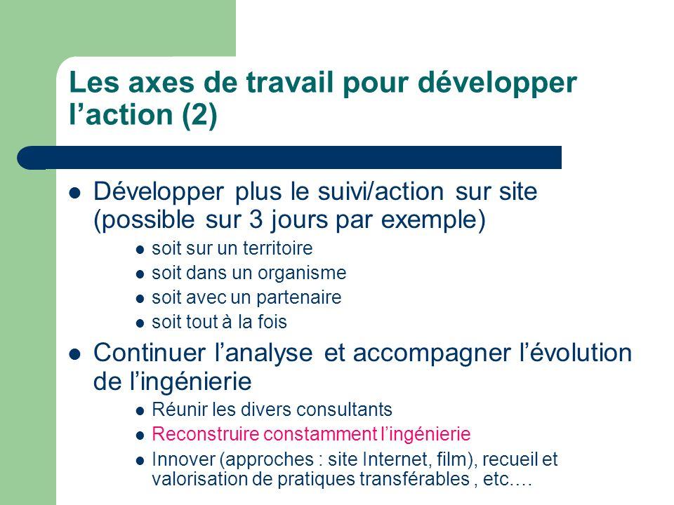 Les axes de travail pour développer l'action (2)