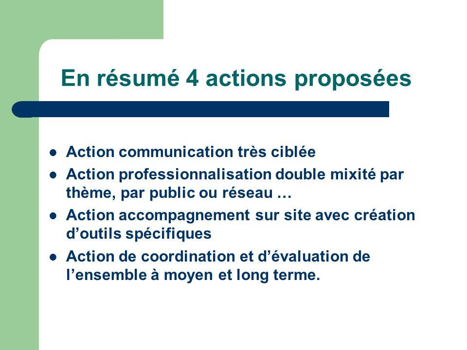 En résumé 4 actions proposées