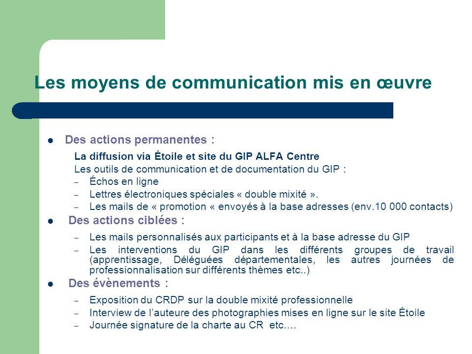 Les moyens de communication mis en œuvre