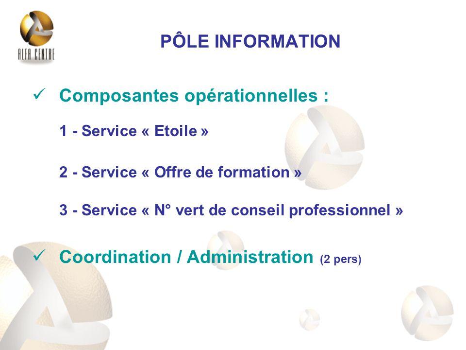 Composantes opérationnelles : 1 - Service « Etoile »