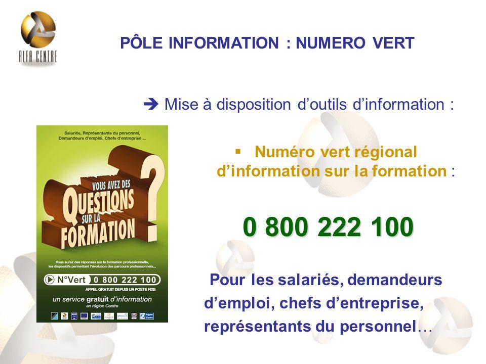  Mise à disposition d'outils d'information :