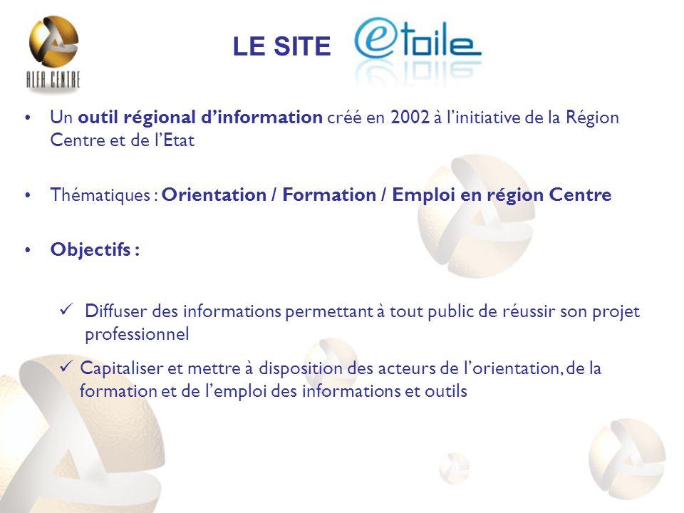 LE SITE Un outil régional d'information créé en 2002 à l'initiative de la Région Centre et de l'Etat.